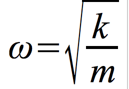 okres-drgań-harmonicznych-1