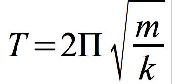 okres-drgań-harmonicznych