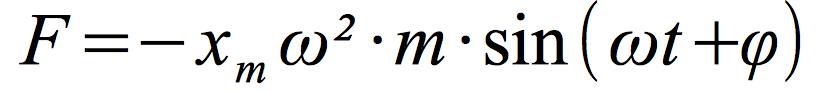 sila-w-ruchu-harmonicznym-liceum