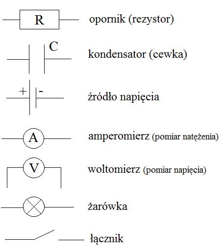 elementy-obwodu