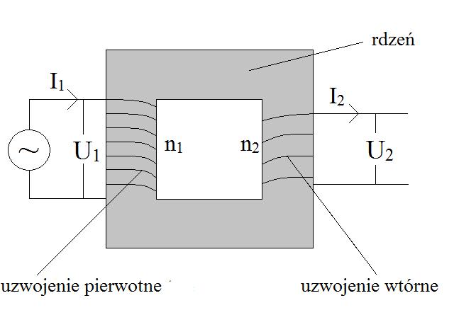 transformator-schemat