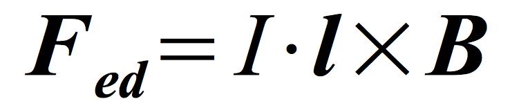 siła-elektrodynamiczna-wektorowo