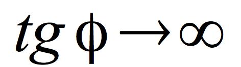 wyprowadzenie-przesunięcia-fazowego-obwodu-L