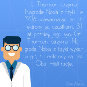 JJ GP Thomson