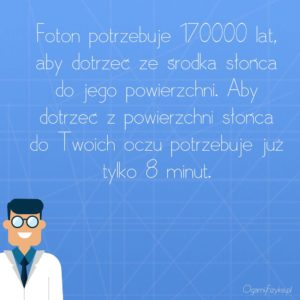 ile czasu potrzebuje foton aby dotrzeć do oka