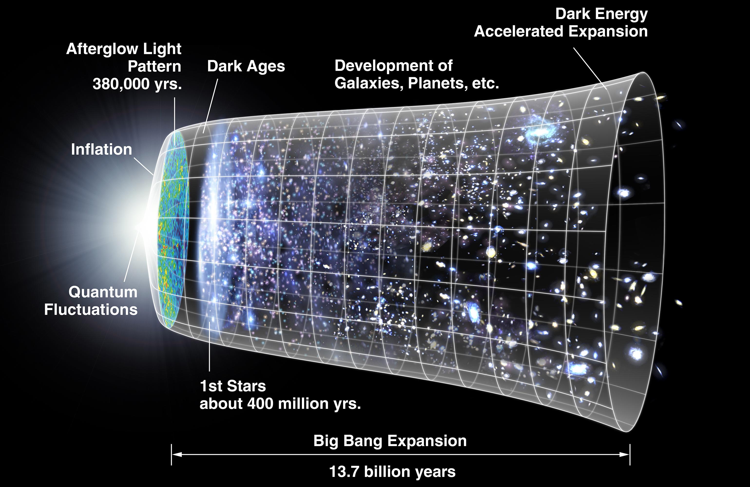 masa, astronomia, droga mleczna, galaktyka, kosmos, wszechświat