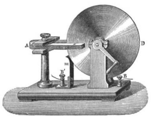 dysk faradaya, prądnica, indukcja, elektromagnes