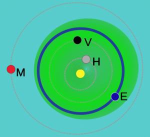 planetoidy grupa Apollo