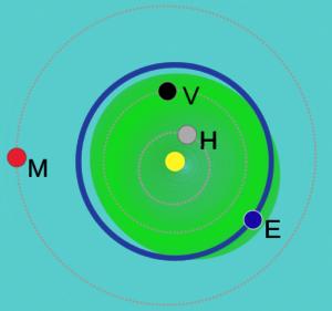 planetoidy grupa Ateny