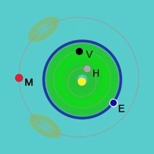 planetoidy grupa Atira