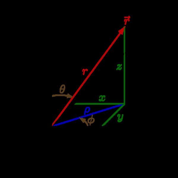 wektory, wielkości wektorowe, fizyka